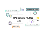 HPE Ezmeral Machine Learning Ops