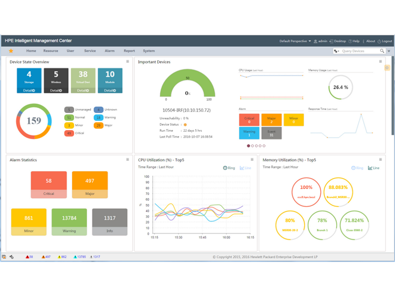 HPE IMC Virtual Application Networking Fabric Manager Software