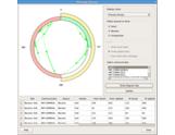 Arm Forge Professional kommerzielle Lizenz, bis zu 1024 Prozesse, 1 Architektur, 1 Jahr Support