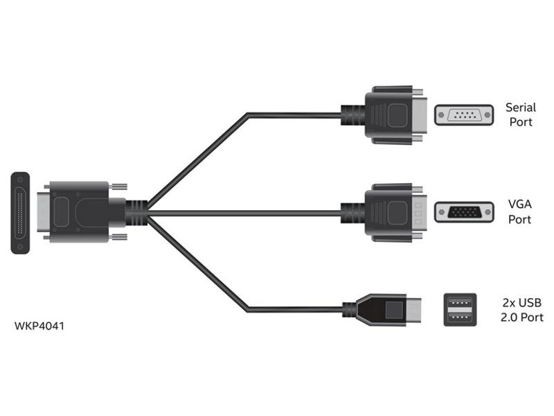 HPE Apollo 20 Serial/USB/VGA Dongle