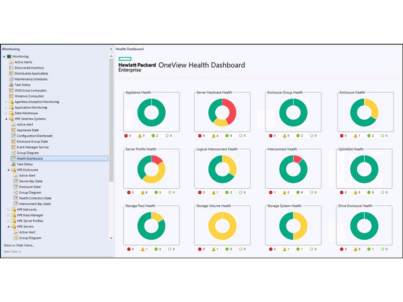 HPE OneView for Microsoft Systems Center