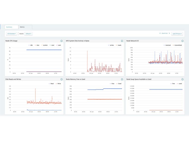 HPE Ezmeral Data Fabric (Image)